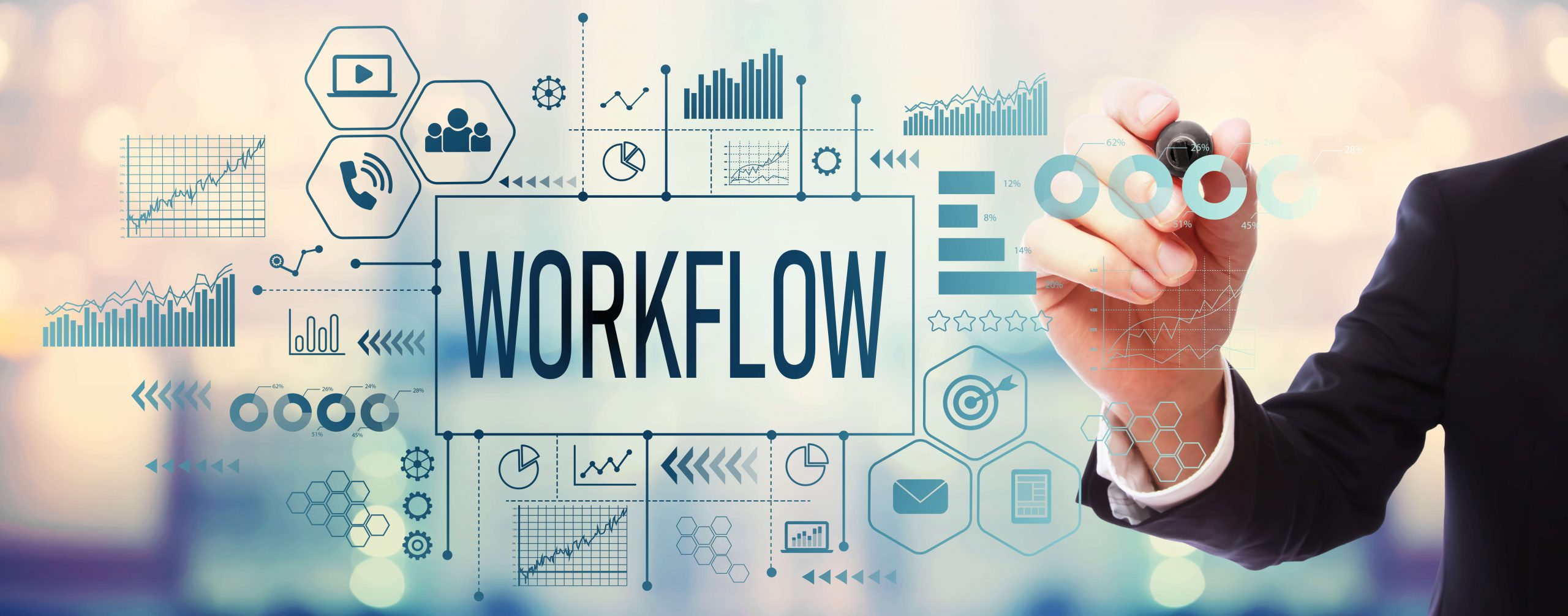 Workflow scaled